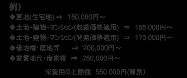 更地15万円から家賃地代・借家権25万円から