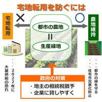 農地の転用を防ぐ