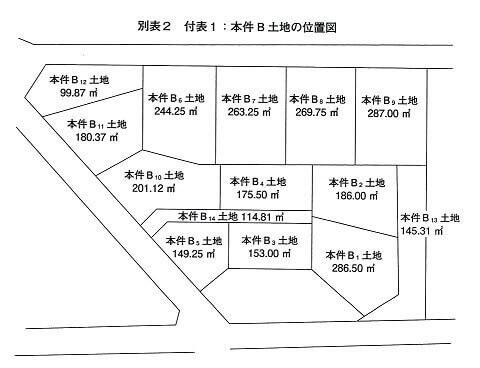文中の区画図の表