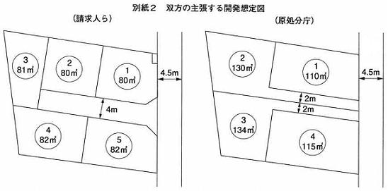 10月12日記事中の開発想定図