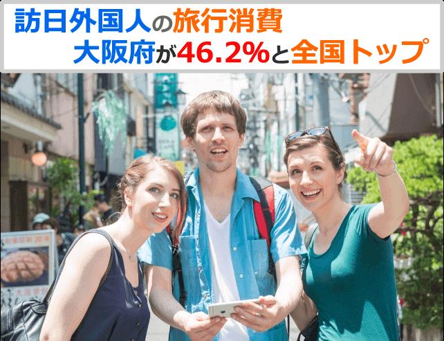 訪日外国人の旅行消費大阪が全国トップ
